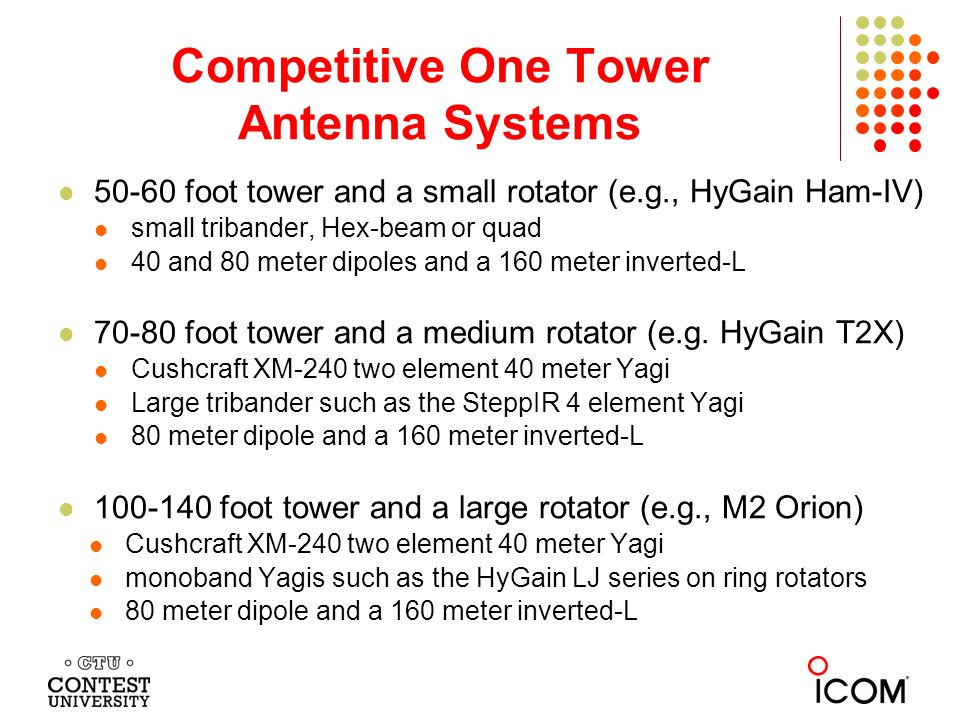 Competitive One Tower Antenna Systems