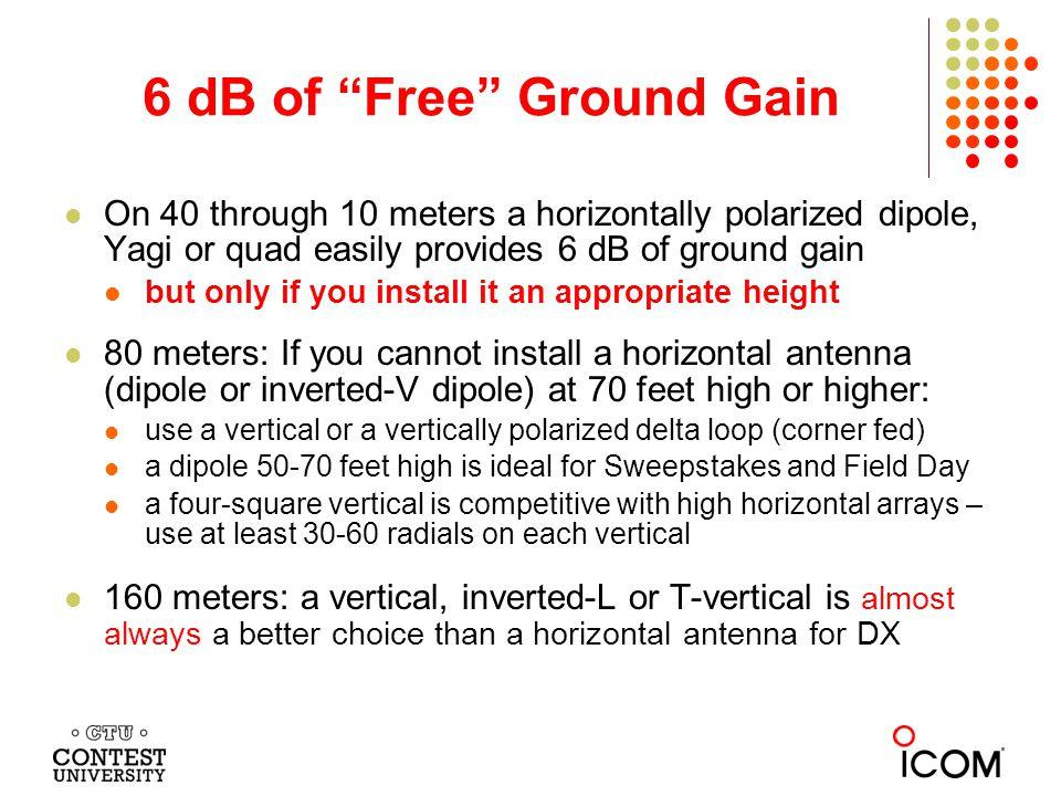 6 dB of Free Ground Gain