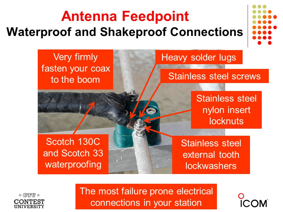 Antenna Feedpoint Waterproof and Shakeproof Connections