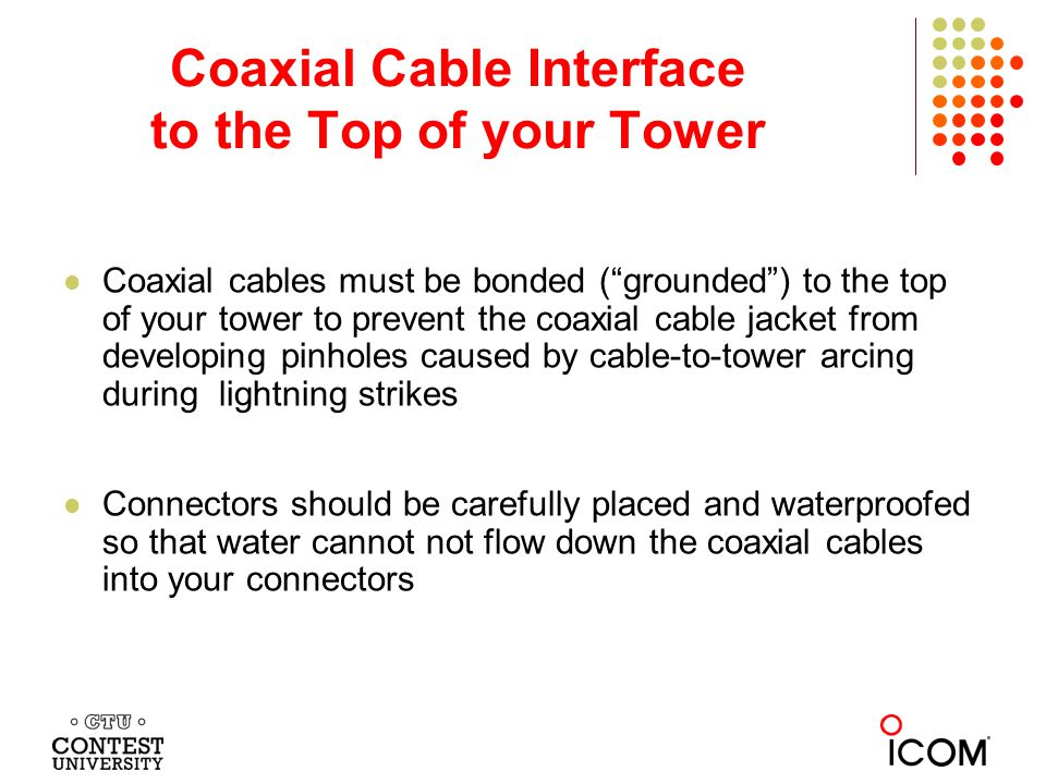 Coaxial Cable Interface to the Top of your Tower