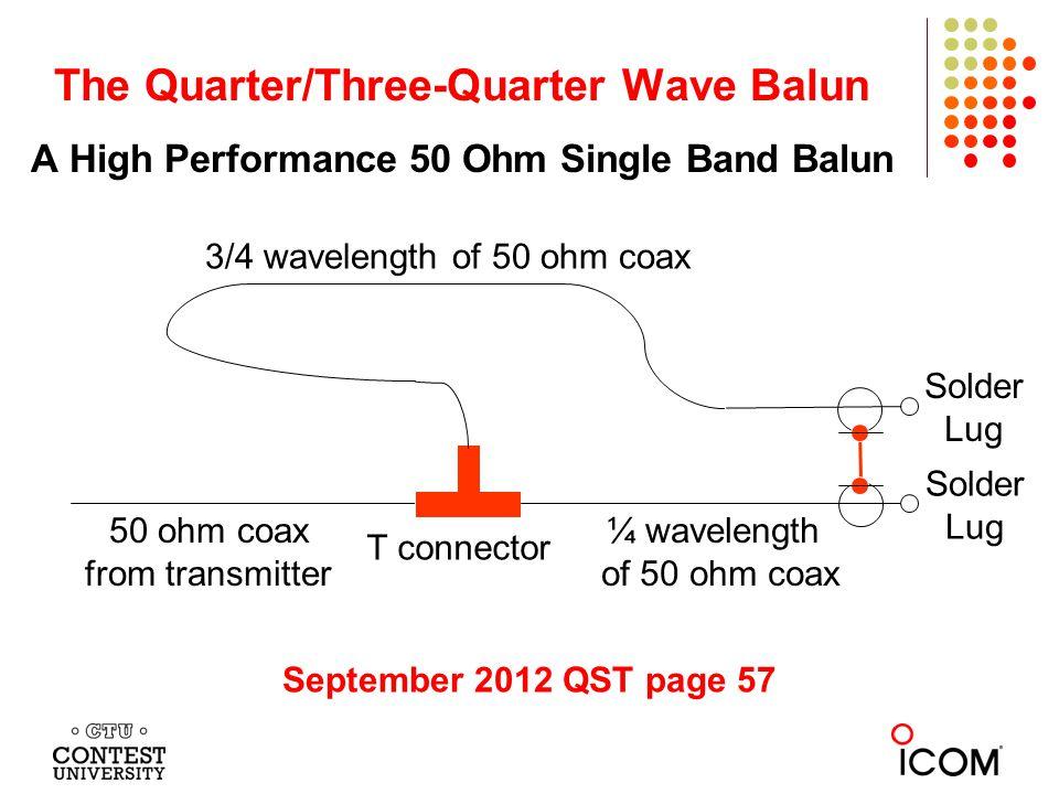 The Quarter/Three-Quarter Wave Balun A High Performance 50 Ohm Single Band Balun