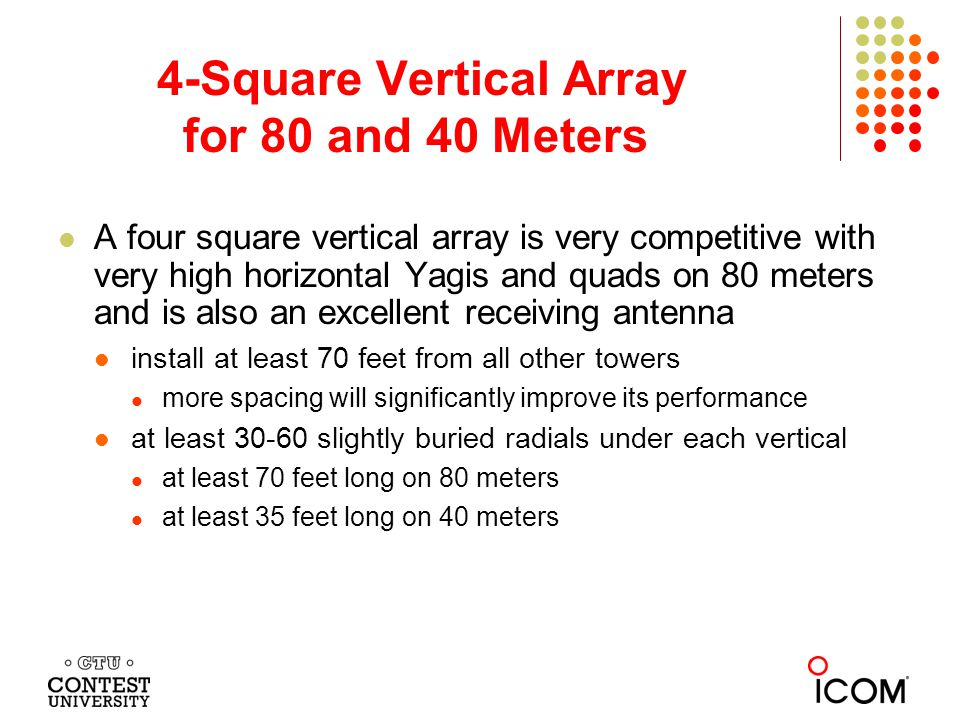 4-Square Vertical Array for 80 and 40 Meters
