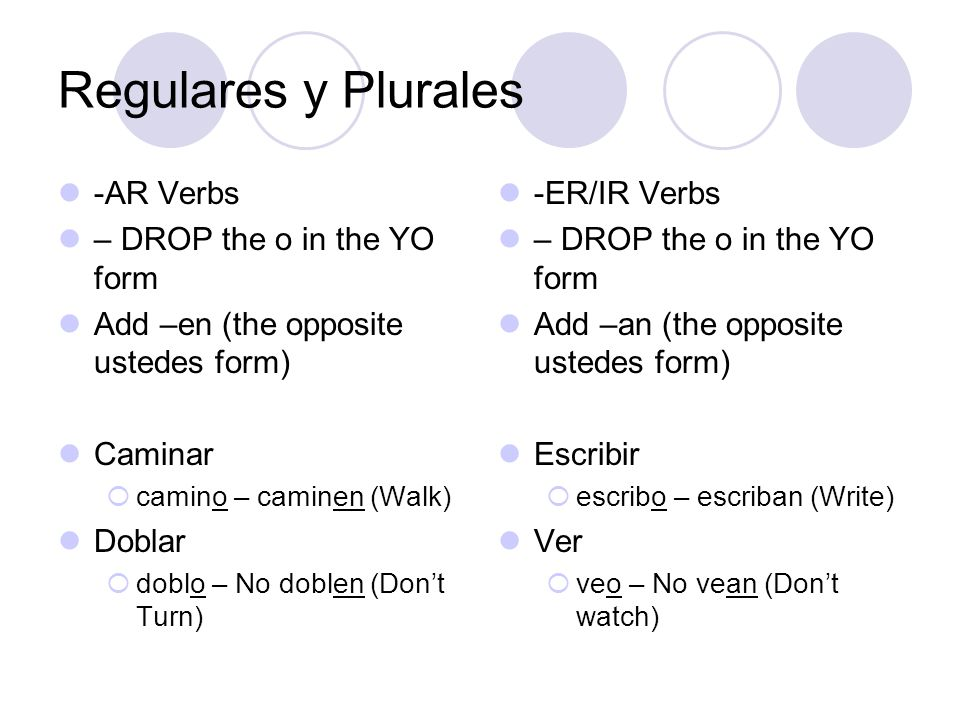 Regulares y Plurales -AR Verbs – DROP the o in the YO form