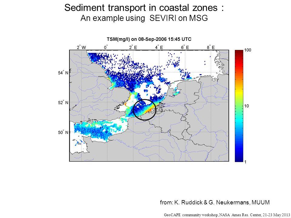 Sediment transport in coastal zones :