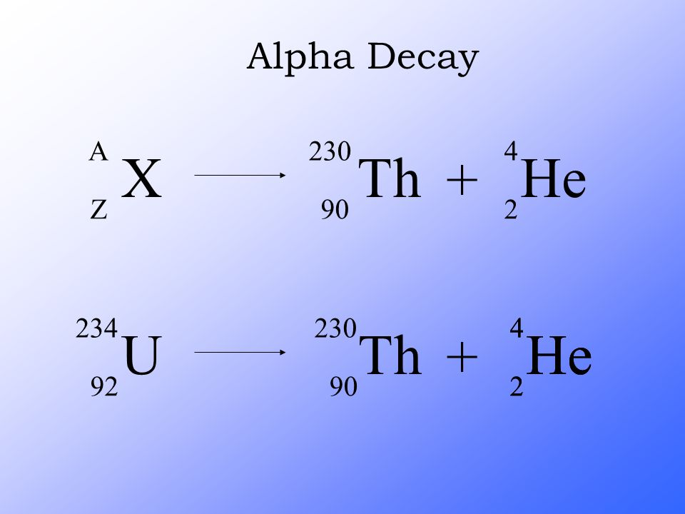 Alpha Decay X A Z + Th 230 90 He 4 2 He 4 2 U 234 92 + Th 230 90