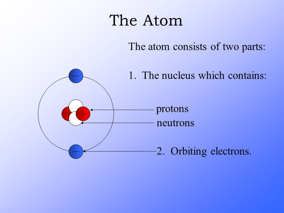 The Atom The atom consists of two parts: