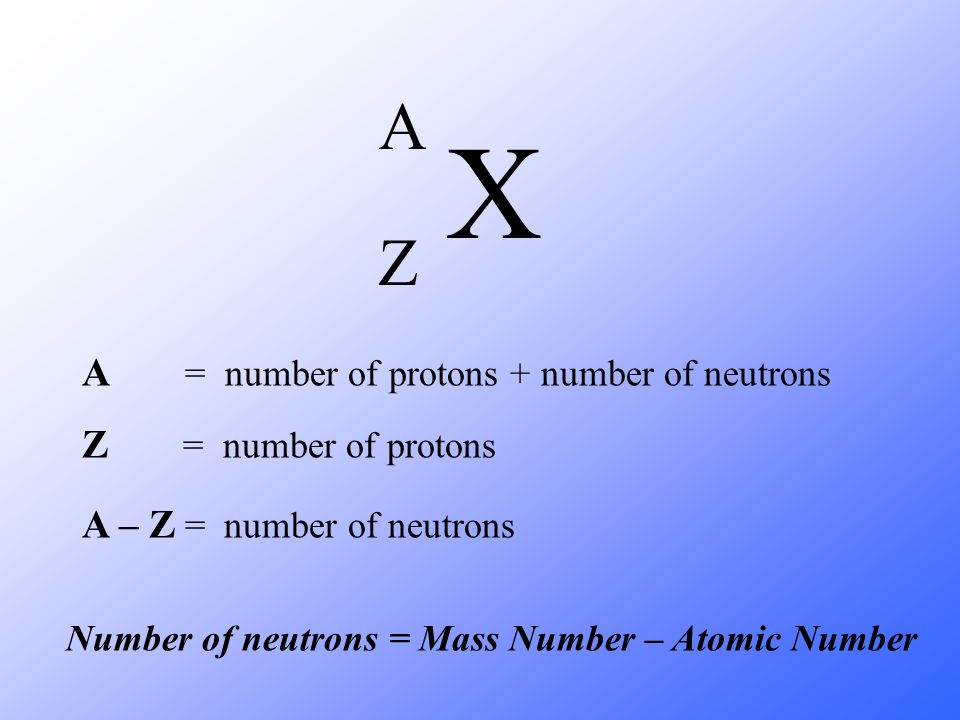 X A Z A = number of protons + number of neutrons Z = number of protons