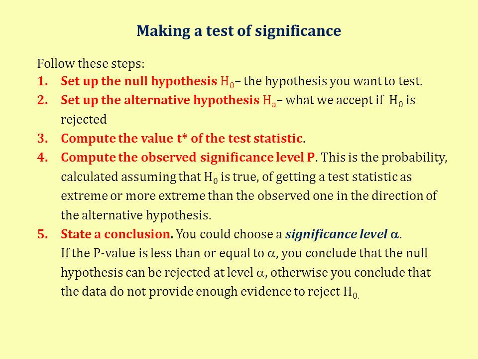 Making a test of significance