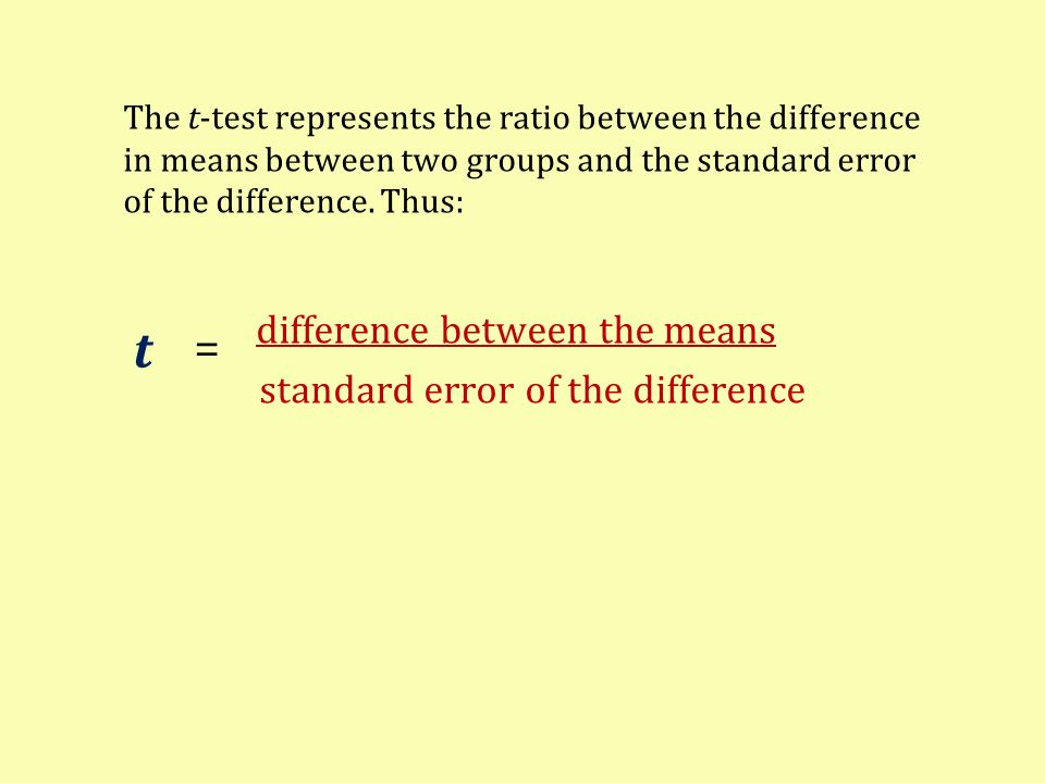 t difference between the means = standard error of the difference