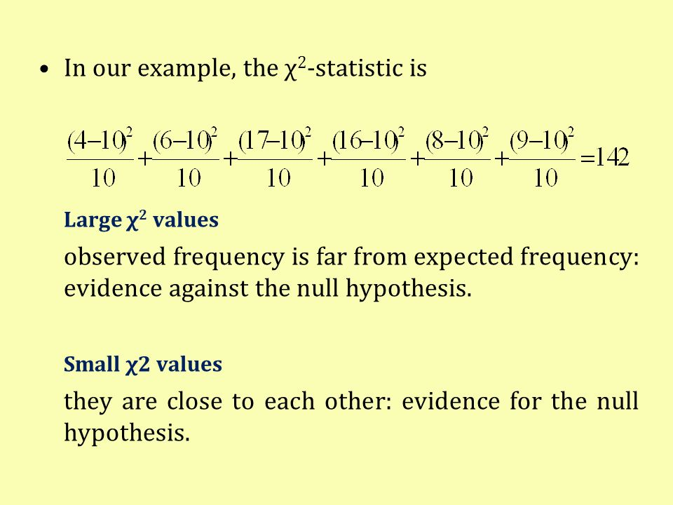 In our example, the χ2-statistic is