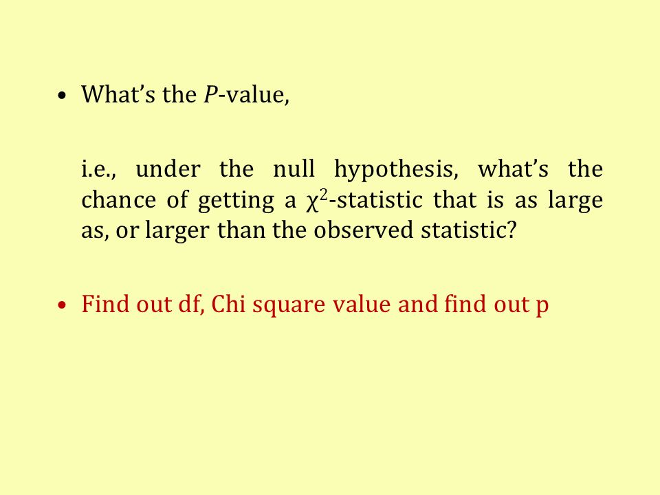 What's the P-value,