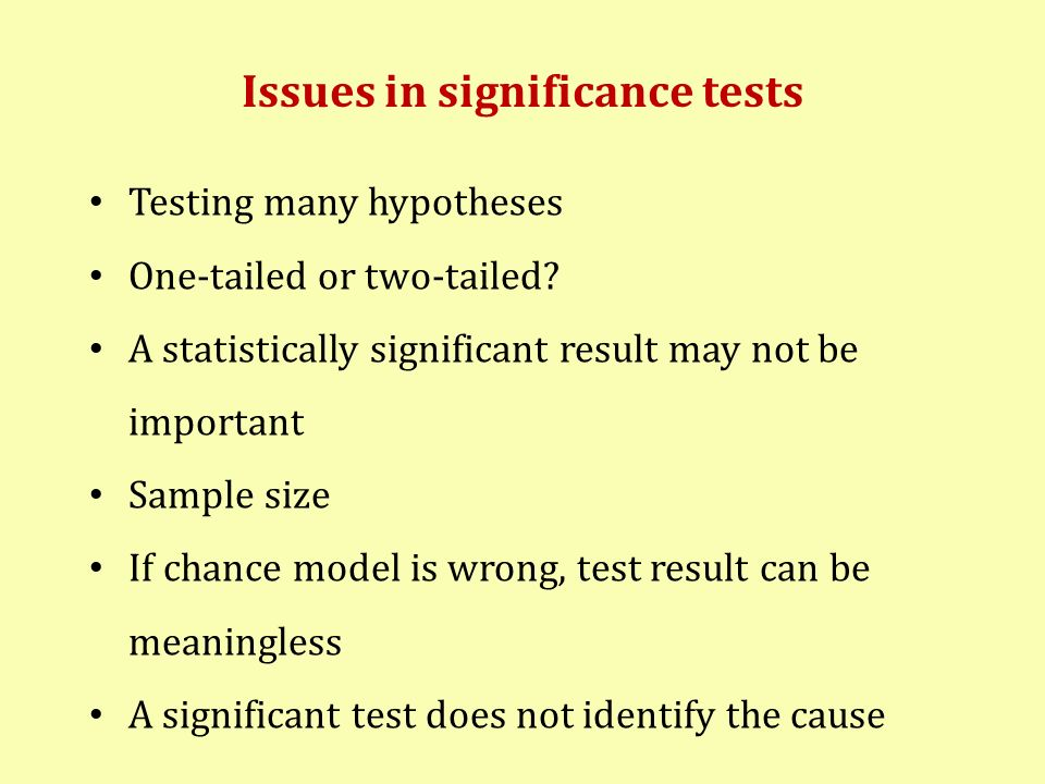 Issues in significance tests