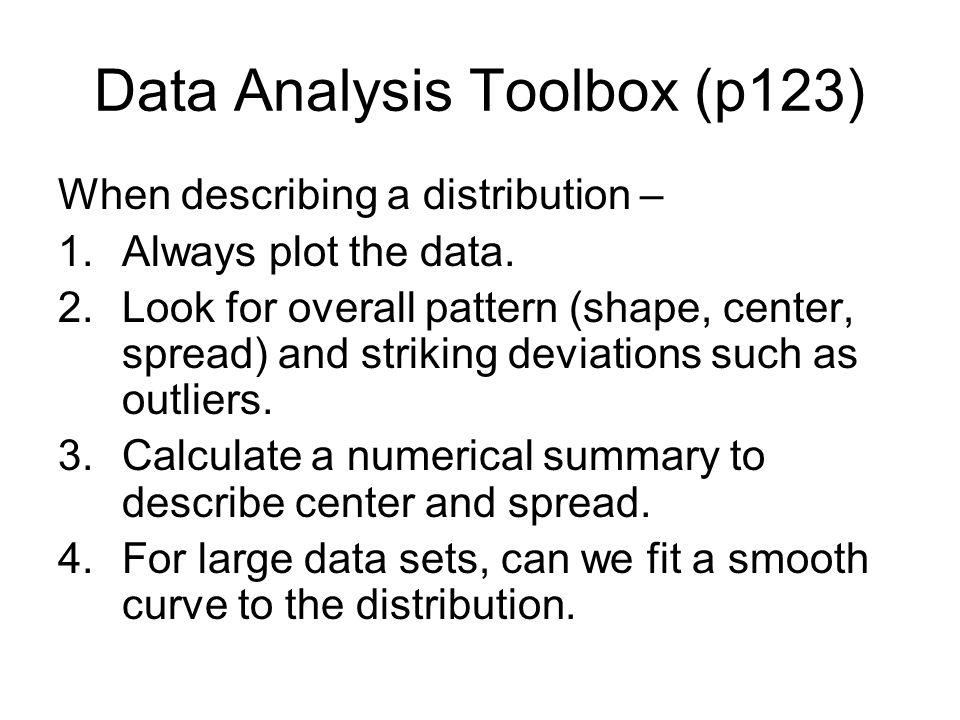 Data Analysis Toolbox (p123)