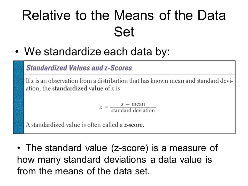 Relative to the Means of the Data Set