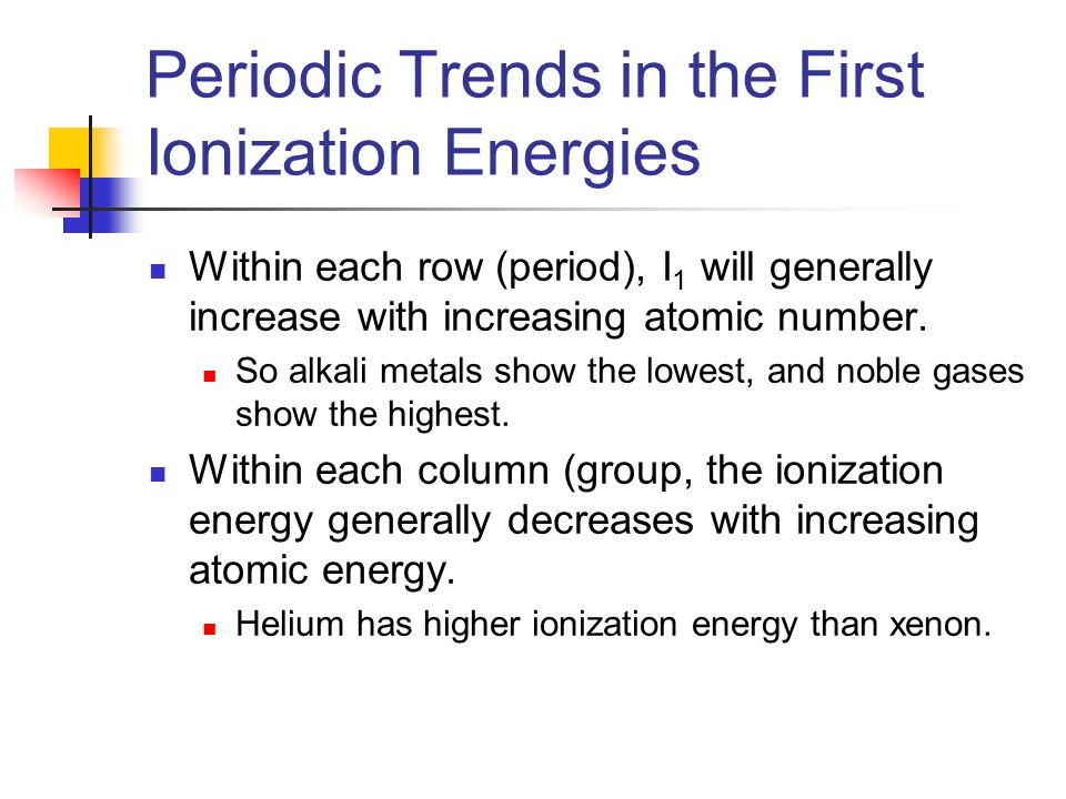 Periodic Trends in the First Ionization Energies