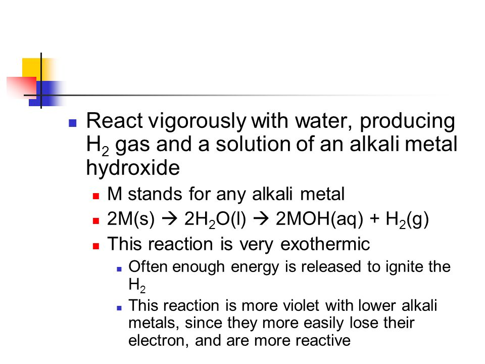 React vigorously with water, producing H2 gas and a solution of an alkali metal hydroxide