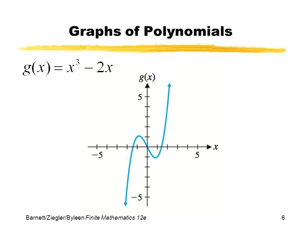 Graphs of Polynomials Barnett/Ziegler/Byleen Finite Mathematics 12e