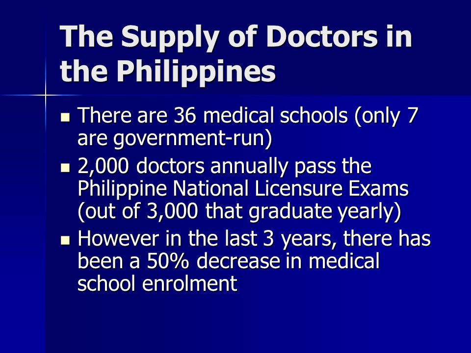 The Supply of Doctors in the Philippines