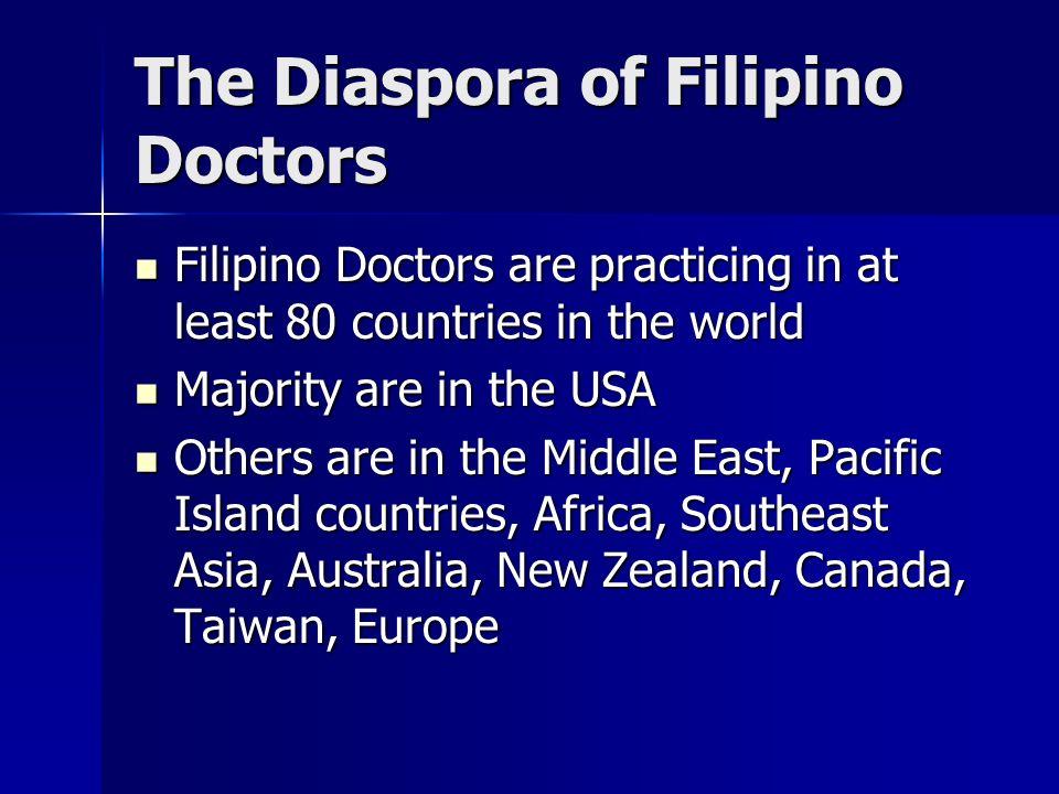The Diaspora of Filipino Doctors