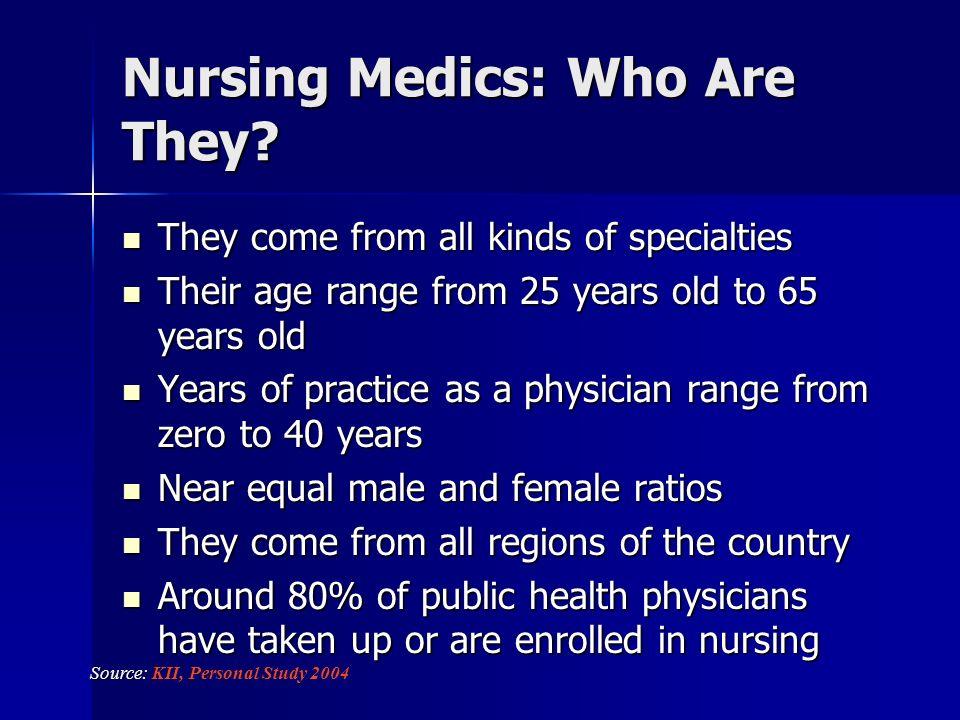 Nursing Medics: Who Are They