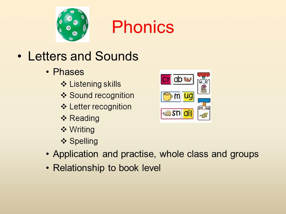 Phonics Letters and Sounds Phases