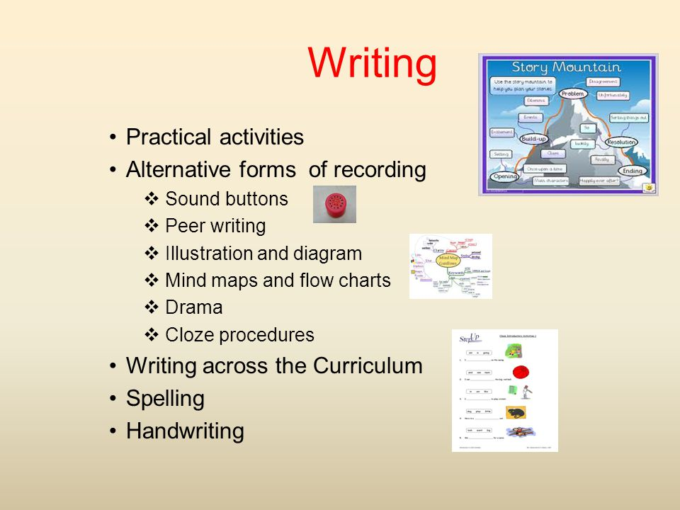 Writing Practical activities Alternative forms of recording