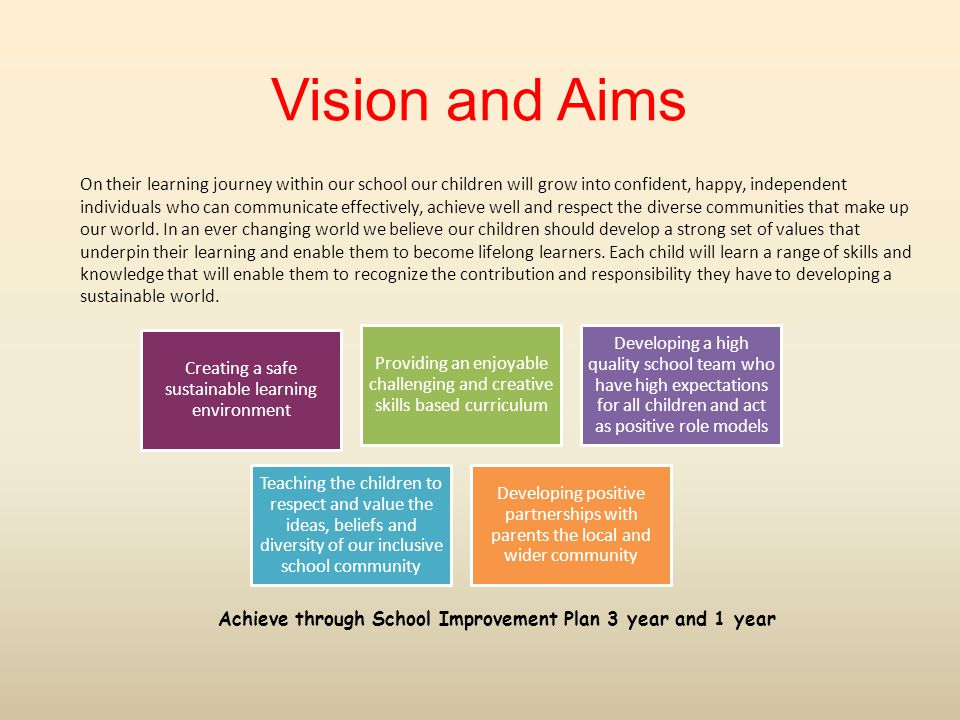 Achieve through School Improvement Plan 3 year and 1 year