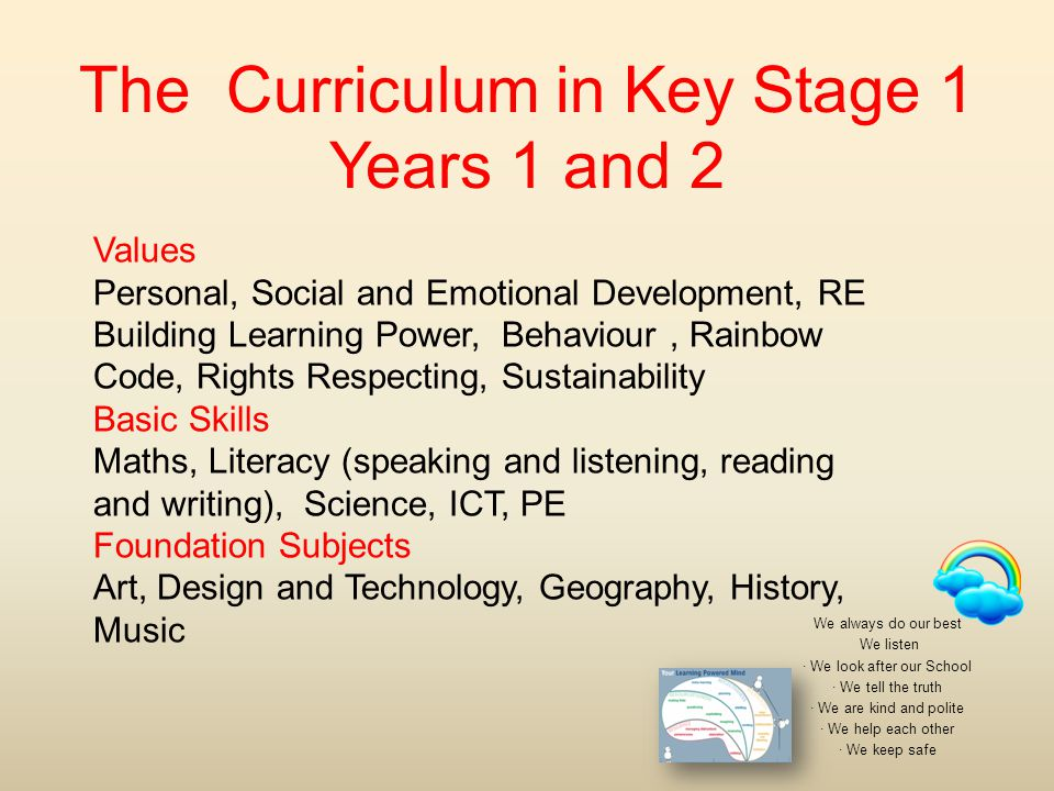 The Curriculum in Key Stage 1 Years 1 and 2