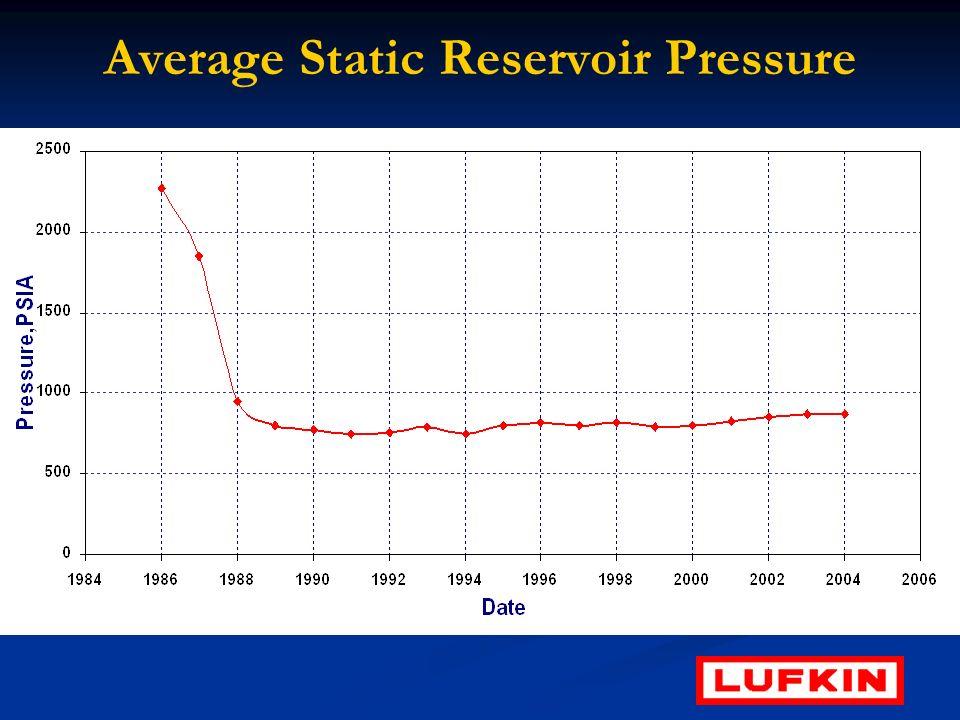Average Static Reservoir Pressure