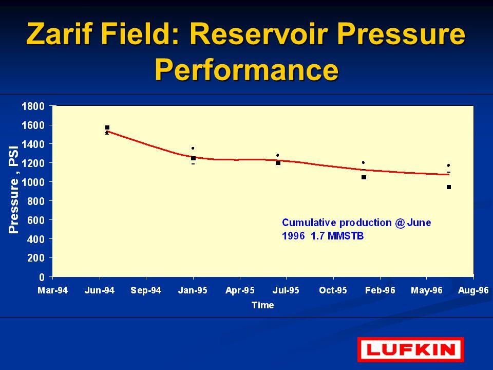 Zarif Field: Reservoir Pressure Performance