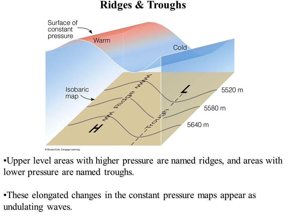 Ridges & Troughs Upper level areas with higher pressure are named ridges, and areas with lower pressure are named troughs.