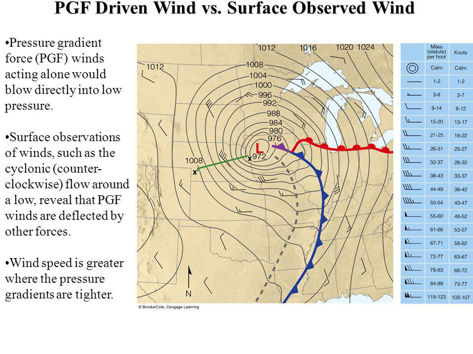 PGF Driven Wind vs. Surface Observed Wind