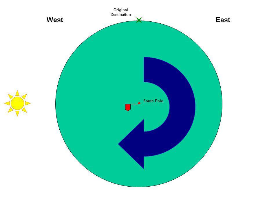 Original Destination West East South Pole
