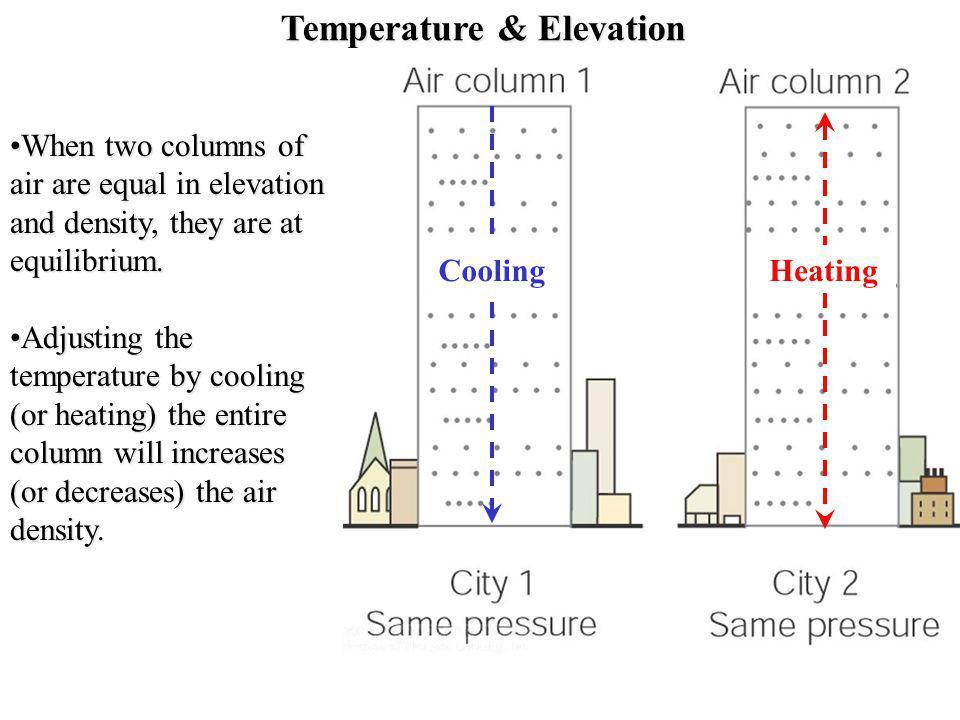 Temperature & Elevation
