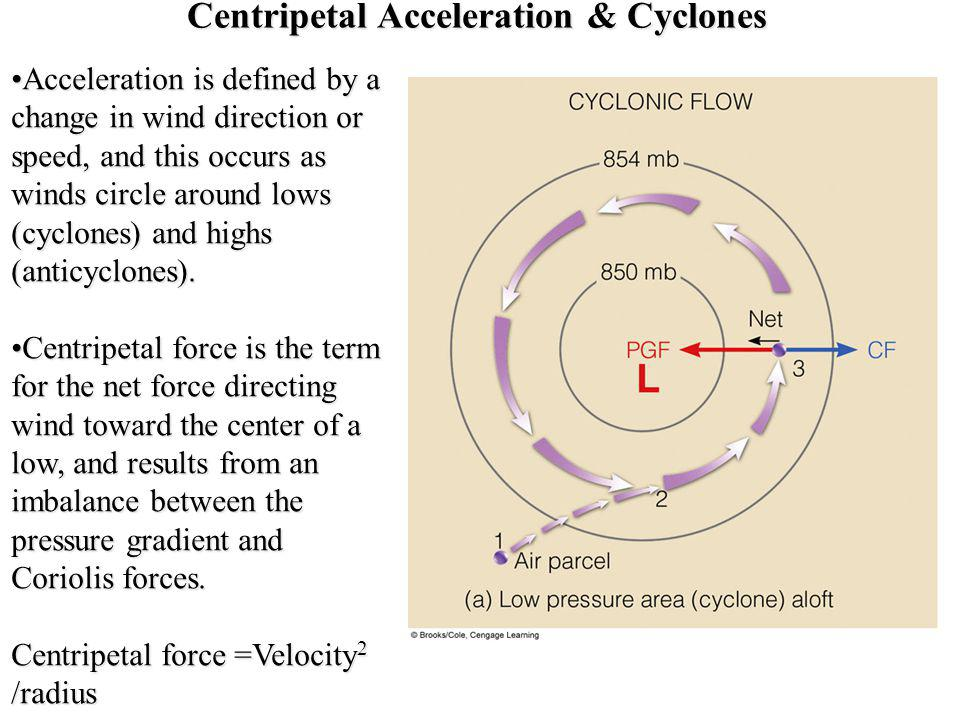 Centripetal Acceleration & Cyclones