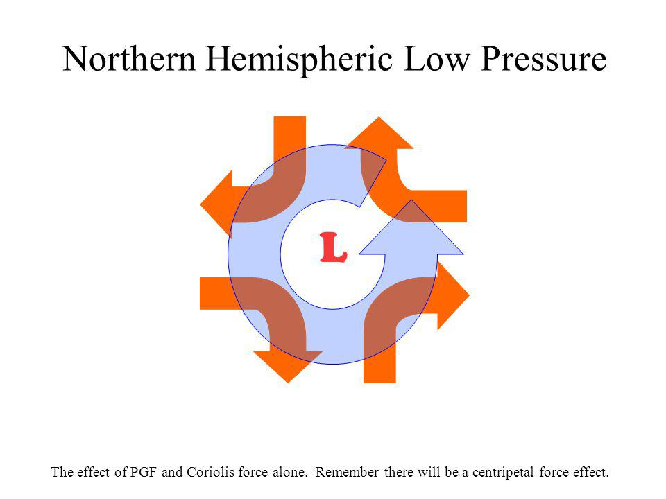 Northern Hemispheric Low Pressure