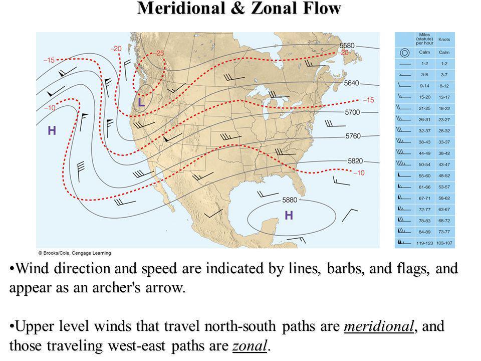 Meridional & Zonal Flow