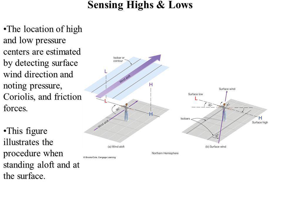Sensing Highs & Lows