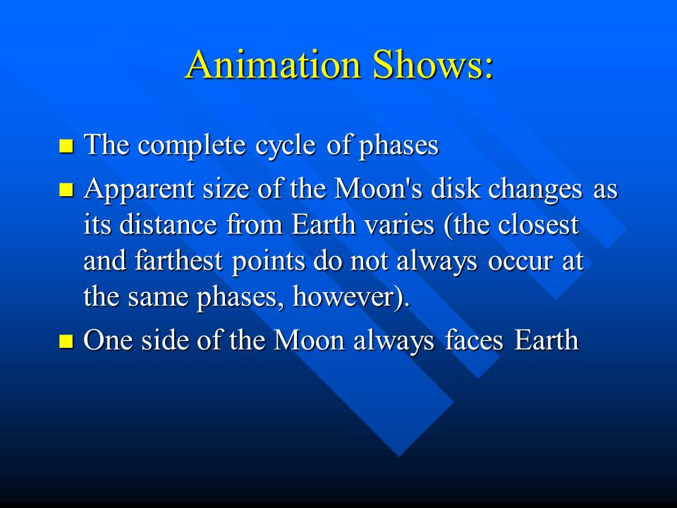 Animation Shows: The complete cycle of phases