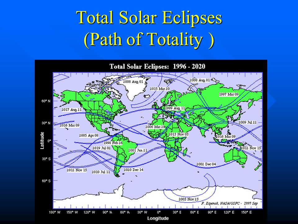 Total Solar Eclipses (Path of Totality )