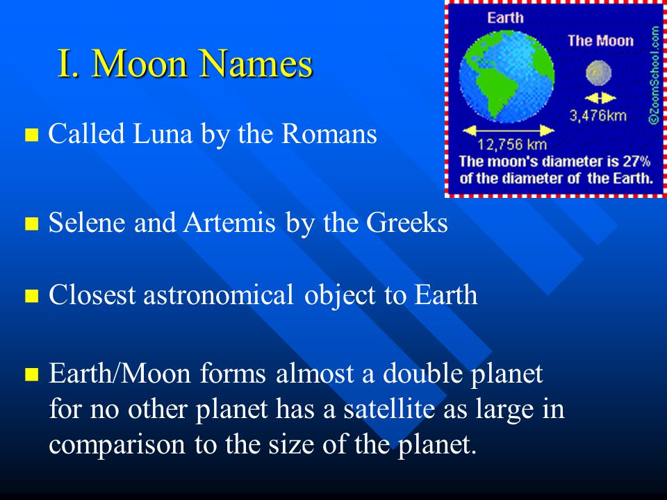 I. Moon Names Called Luna by the Romans