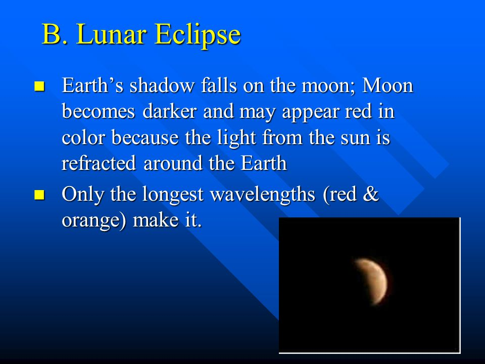 B. Lunar Eclipse