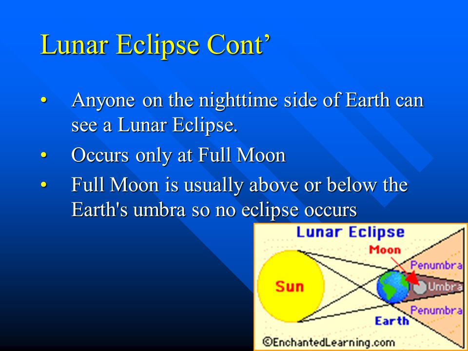 Lunar Eclipse Cont' Anyone on the nighttime side of Earth can see a Lunar Eclipse. Occurs only at Full Moon.