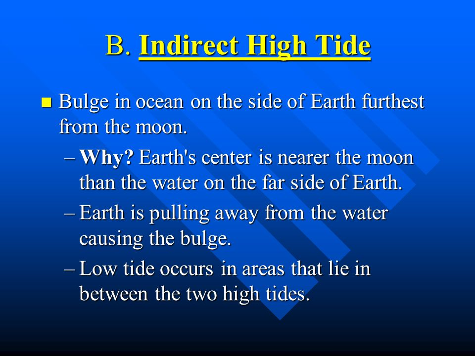 B. Indirect High Tide Bulge in ocean on the side of Earth furthest from the moon.