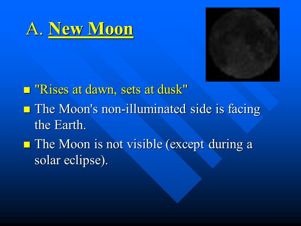 A. New Moon Rises at dawn, sets at dusk