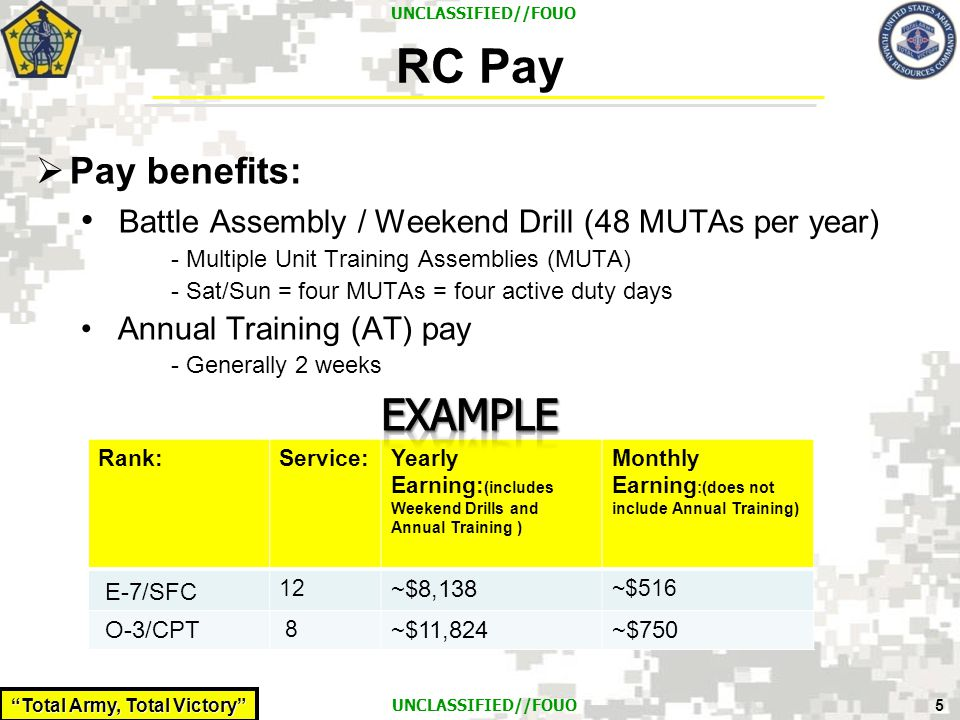 RC Pay Example Pay benefits:
