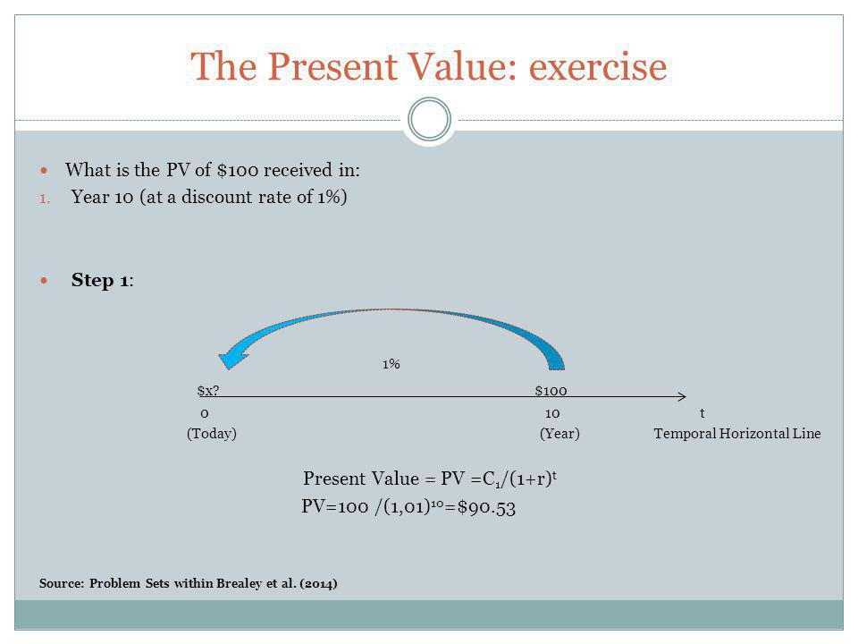 The Present Value: exercise