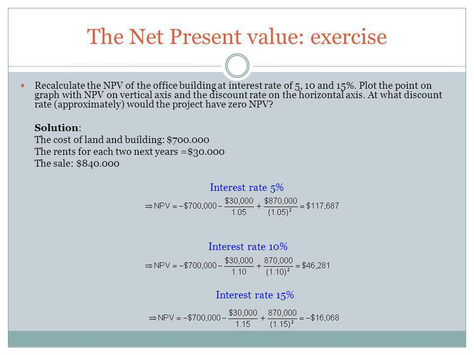 The Net Present value: exercise