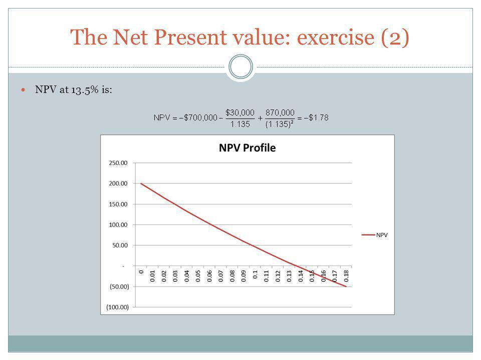 The Net Present value: exercise (2)