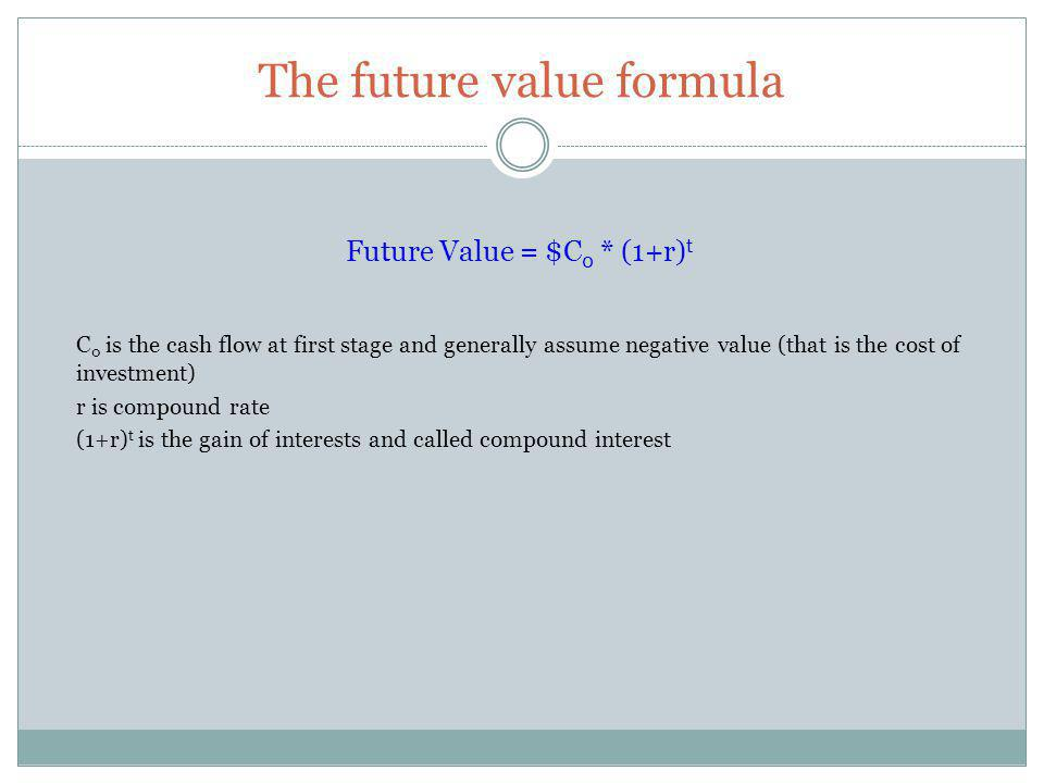 The future value formula